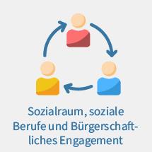 Deutscher Verein Für öffentliche Und Private Fürsorge Ev Das